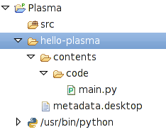 Plasma eclipse integration tree view.png
